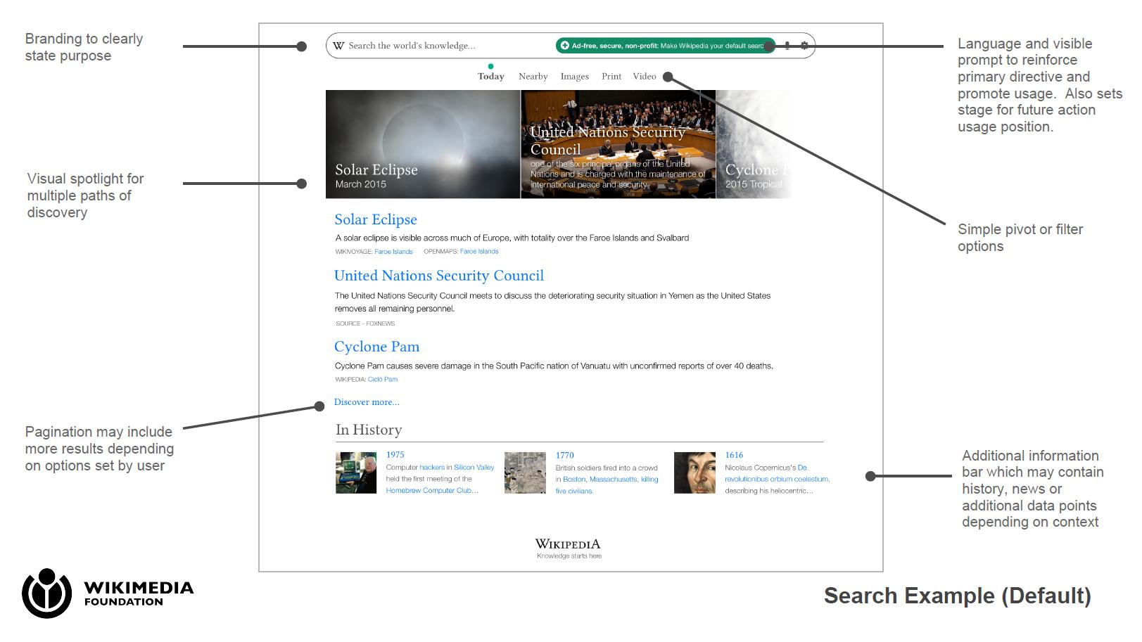 Możliwy wygląd unowocześnionej wyszukiwarki